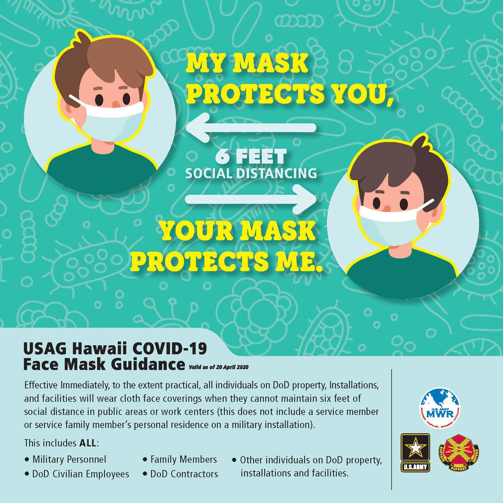 US Army MWR :: COVID-19 Mask Guidance